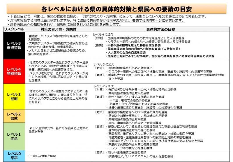 感染 ウイルス 者 コロナ 熊本